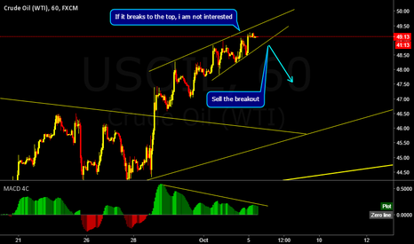 USOIL: OIL is going to down soon