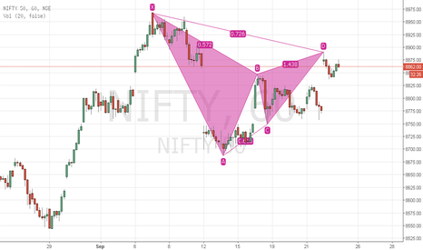 NIFTY: Bearish Gartley playing on Nifty Hourly Chart