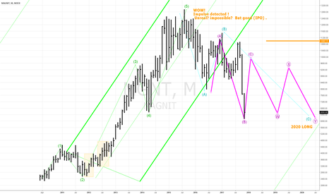 MGNT: MGNT (Magnit) waiting for 2020 year