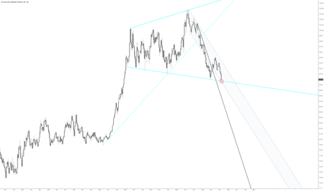 DXY: DXY bullish possibility on megaphone pattern support