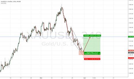 XAUUSD: Gold short-term buy