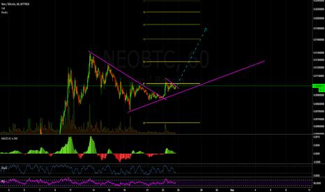 NEOBTC: Neo to be listed on cryptopia Tomorrow?