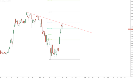 USDJPY: Yen Carry Trade about to Unwind?
