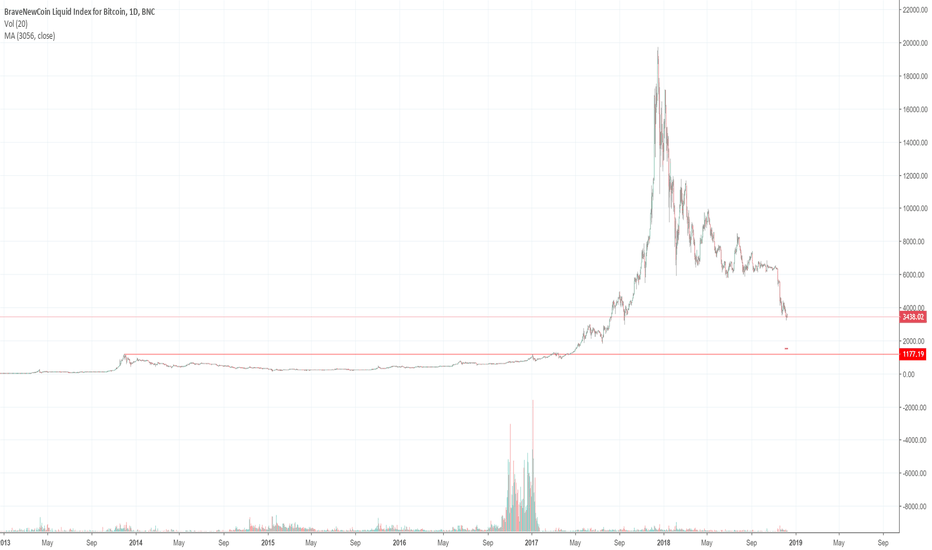 BLX: Forget The Liars! Here is The Truth! Bitcoin! (BTC)