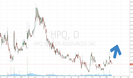 HPQ: Building shares up for an explosion