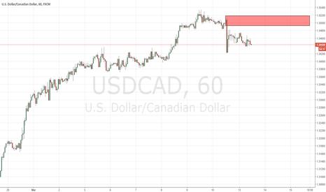 USDCAD: supply level at usdcad