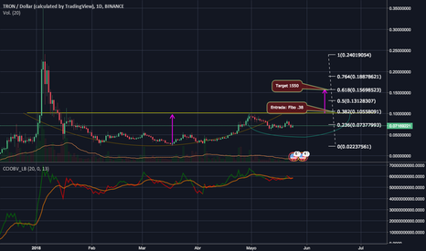 TRXUSD: POSIBLE LARGO EN TRX/USD