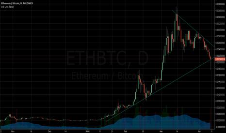 ETHBTC: Ethereum