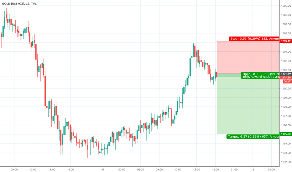 GOLD: going to down  / 15Min /
