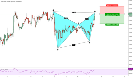 AUDJPY: AUDJPY 1 H Gartley 17th Feb 2015