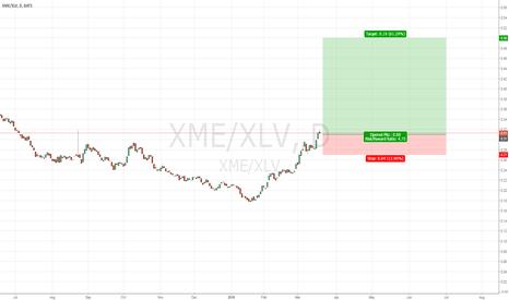 XME/XLV: Long Metals ETF