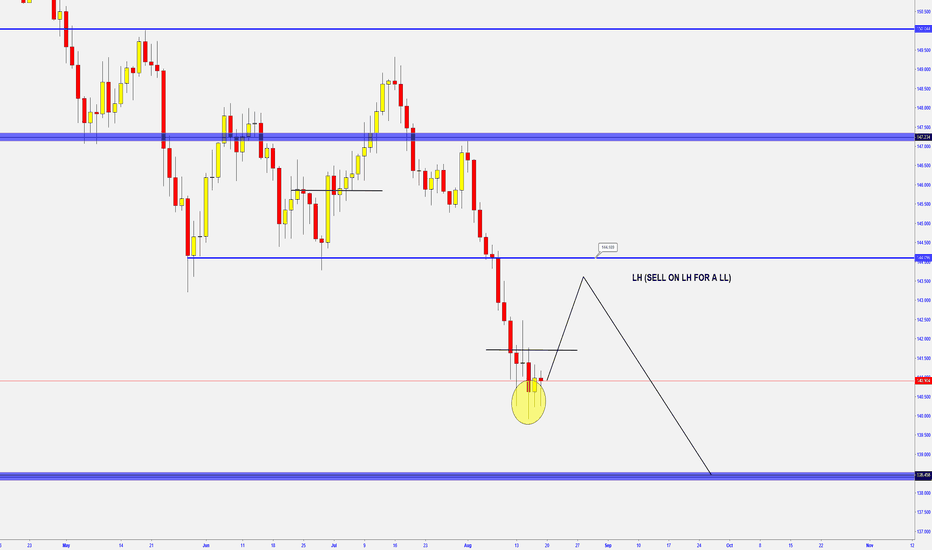 GBPJPY: GBP/JPY  outlook