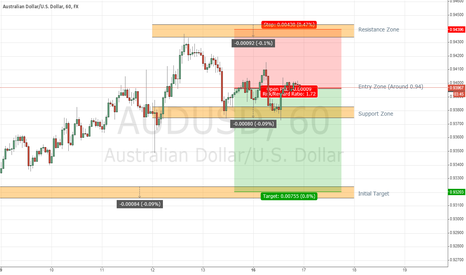 AUDUSD: Downside risk on AUD as focus turns to USD and the FOMC