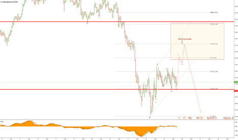 USDJPY: USDJPY Complete elliott wave analysis