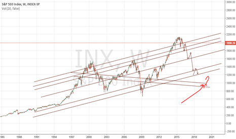 INX: Thats not good.