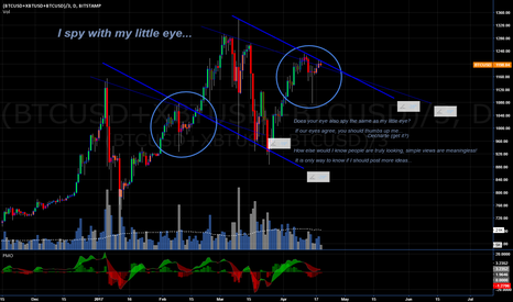 (BTCUSD+XBTUSD+BTCUSD)/3: BITCOIN ~ BTC ~ Another, faster path to glory! Could it be?!