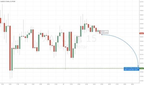 XAUUSD: #xauusd chart analysis #aet