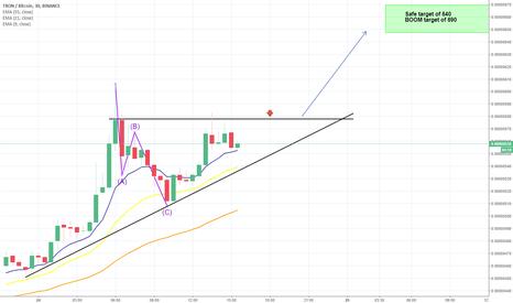 TRXBTC: Alternative TRON chart - Target 650 still applies