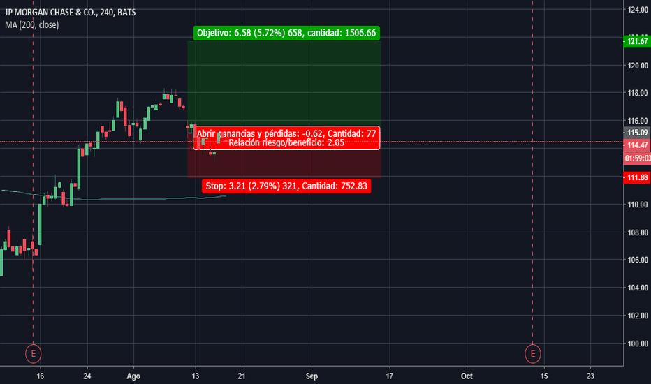 JPM: Compra de JPM