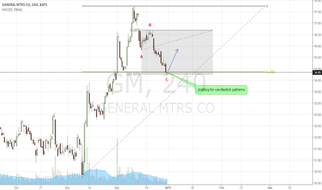 GM: ABC Correction in GM