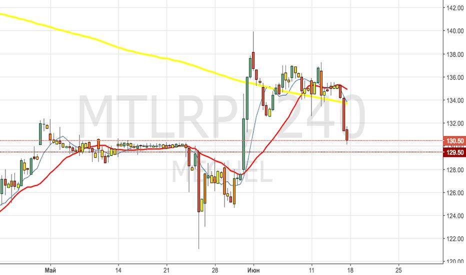 MTLRP: MTLRP/Мечел