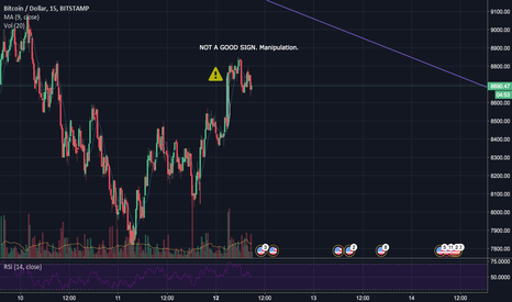 BTCUSD: [DAY TRADING] TRUTH about Bitcoin