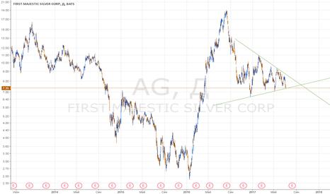 AG: Без плечей. AG: ловим рост до 9.5. Ч.5
