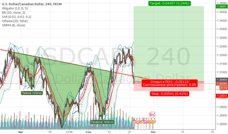 USDCAD: USD/CAD_22_09_16