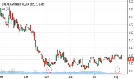 GPL: A Good Time To Add