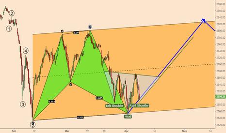 SPX: S&P: Bullish Convergence