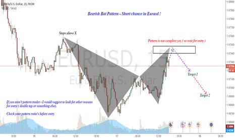 EURUSD: Eurusd : Simple Bearish Bat Pattern