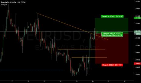 EURUSD: EURUSD Next Target 1.1180