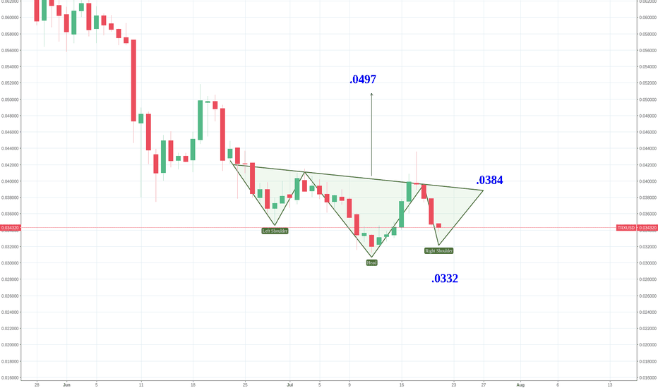 TRXUSD: TRON- Aiming for .0497