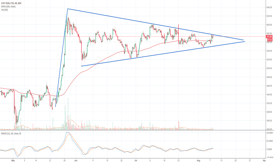 JUSTDIAL: Pennant spotted in JustDial