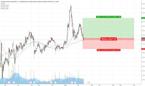 SXCP: SXCP Insider Trading