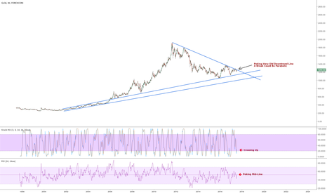 XAUUSD: Oldie But Goldie