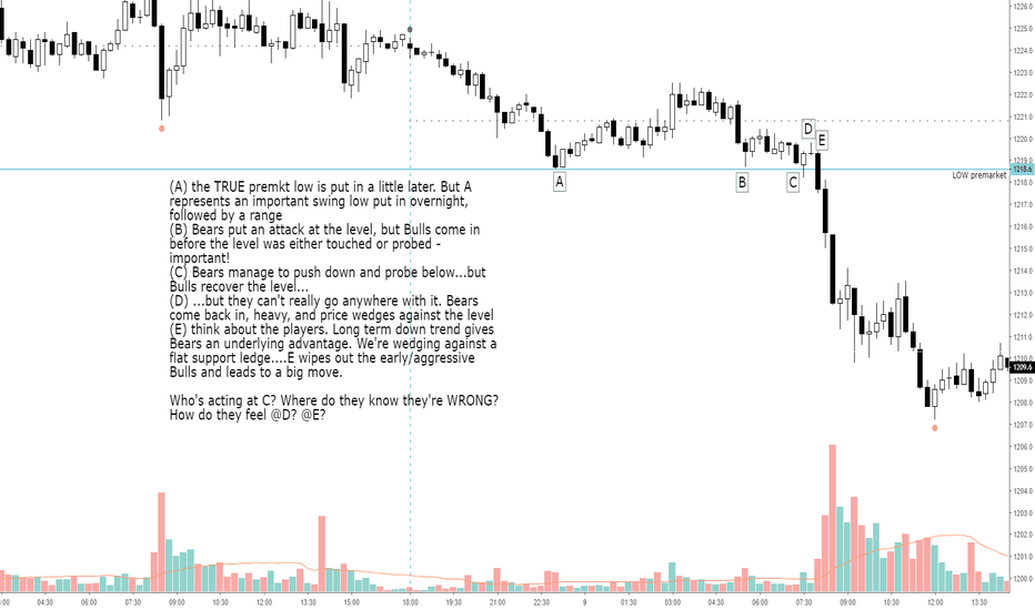 GC1!: GC strong buildup ahead of breakout with FOF setup