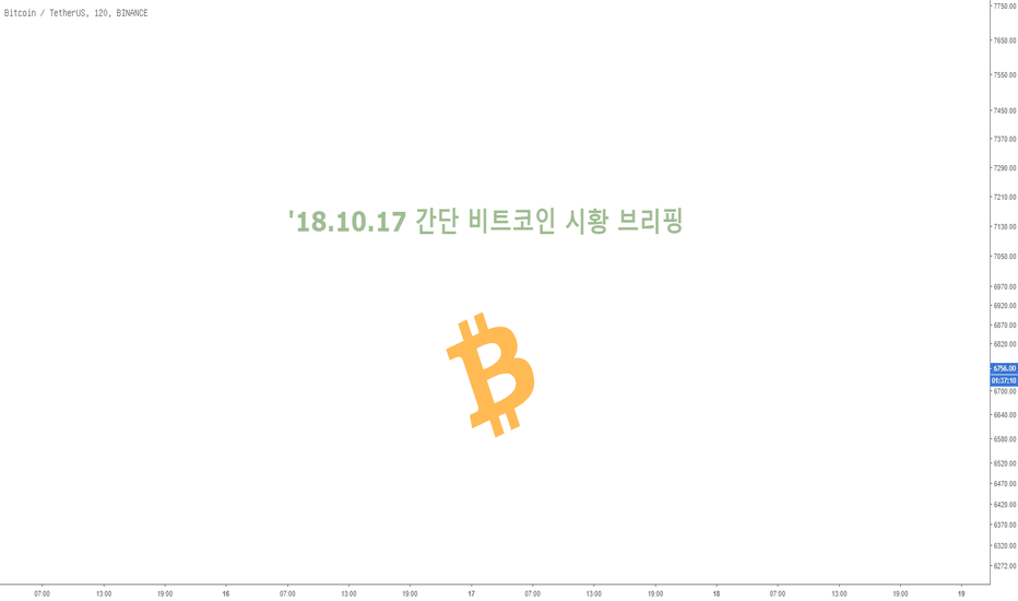 BTCUSDT: '18.10.17 간단 비트코인 시황 브리핑