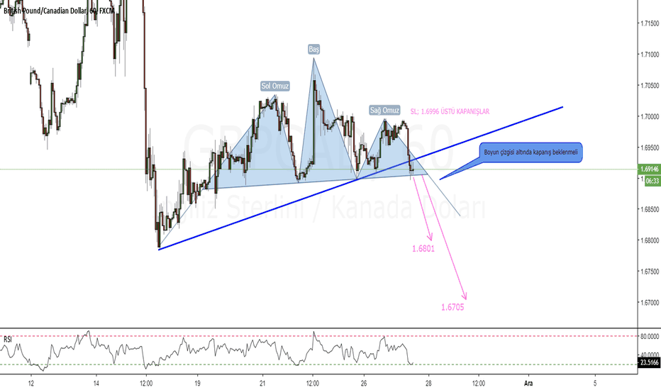 GBPCAD: GBPCAD_H1