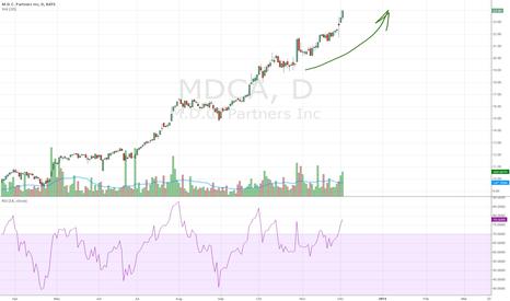 MDCA: 100% technical buy signals