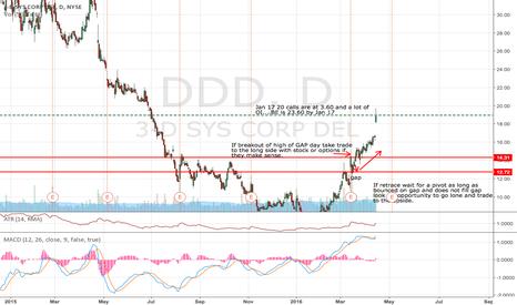 DDD: DDD Leaps
