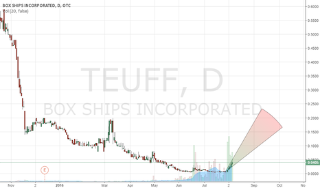 TEUFF: $TEUFF Extremly undervalued