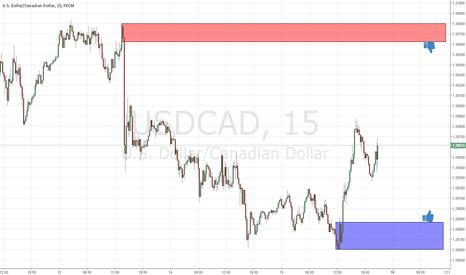 USDCAD: next good levels on usdcad
