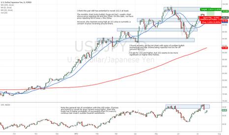 USDJPY: USDJPY to recent swing highs?