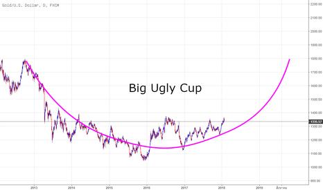 XAUUSD: Big Ugly Cup, Target 1800$