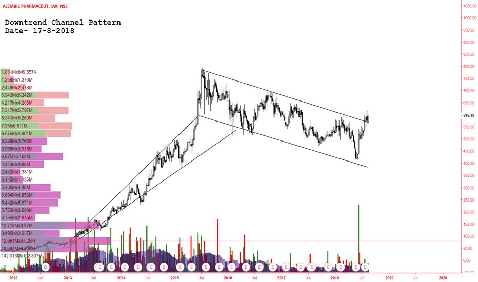 APLLTD: APLLTD- Uptrend Channel Pattern!