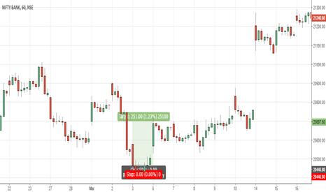 BANKNIFTY: Leo Trade 1 - BankNIFTY
