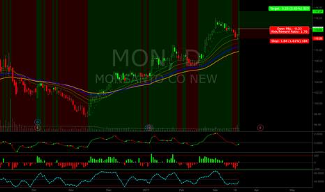 MON: MON long