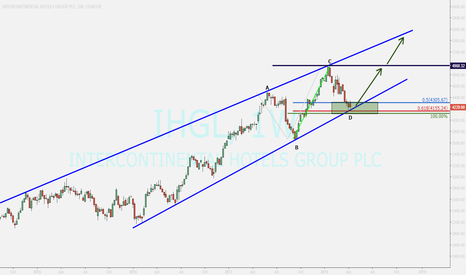 IHGL: INTERCONTINENTAL HOTELS ...over the support zone