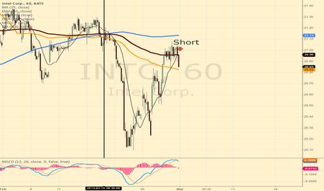 INTC: INTC 60